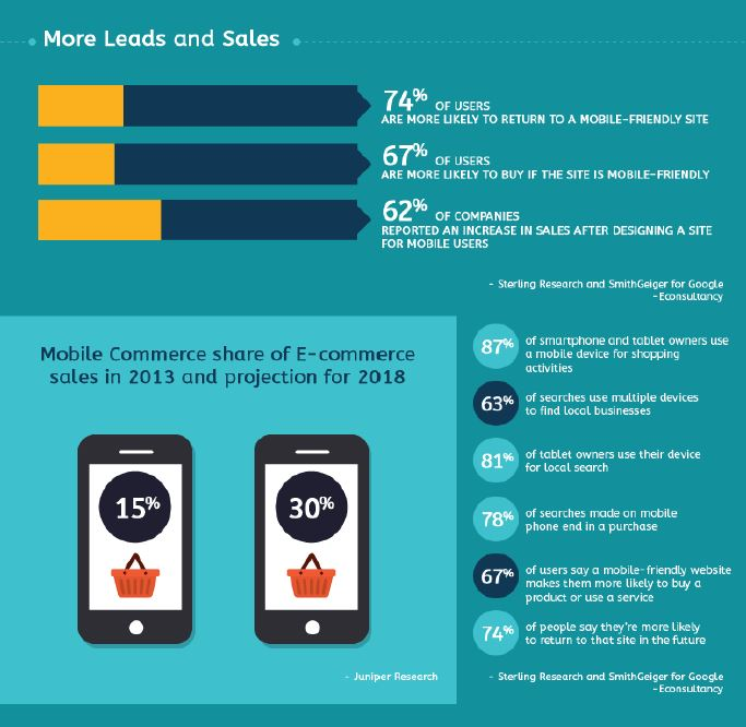 more-sales-mobile